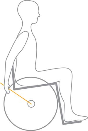 Ten o'clock diagram